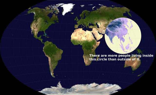 Population circle